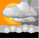 Wetter Simbach A Inn 14 Tage Neu Stündlich Aktualisiert